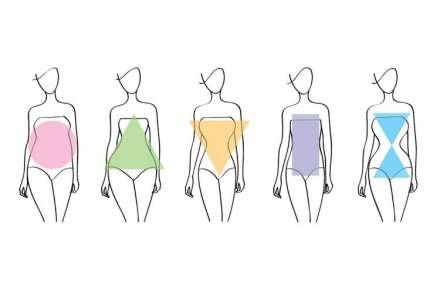 Styling různých typů postav - by Wendy
